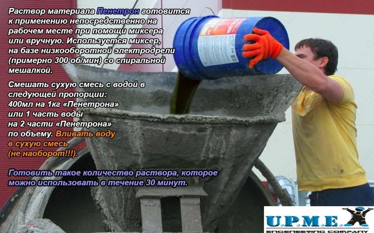 Гидроизоляционные присадки в бетон купить отделка фибробетоном панелей